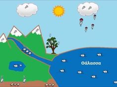 water cycle - YouTube Water Cycle, Youtube, Youtubers, Youtube Movies
