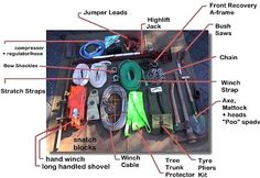 Recovery Gear Needs @ ExplorOz Articles