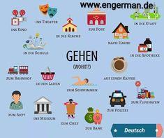 Warm, gooey and full of banana bread flavor this B German Grammar, German Words, German Resources, Deutsch Language, Study German, Germany Language, German Language Learning, Spanish Activities, French Lessons