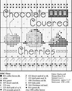 CASEY BUONAUGURIO Chocolate Covered Cherries