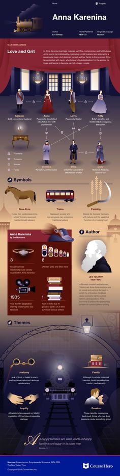 This @CourseHero infographic on Anna Karenina is both visually stunning and informative!