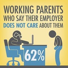 Working parents feel their employer doesn't care about them