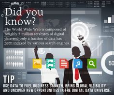 The digital data universe possesses the power to transform your business.