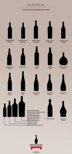 Algunos tipos de botellas dentro de las familias más famosas...
