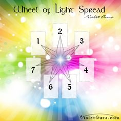 The Wheel of Light 7-Card Tarot Oracle Spread is a fun and very simple fortune-teller's wheel that shines light on opposing forces at work in your world.  Click image to get the instructions. / Photo © www.VioletAura.com