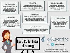 El tutor e-learning y la construcción de la comunidad de aprendizaje