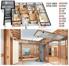 in the house Dream Home Design, Home Design Plans, My Dream Home, Home Interior Design, House Design, Japanese Home Decor, Japanese House, Asian Architecture, Interior Architecture