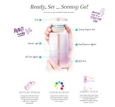 Battery Powered Scentsy Go. Available September 1st, 2017 www.more4urcents.scentsy.us