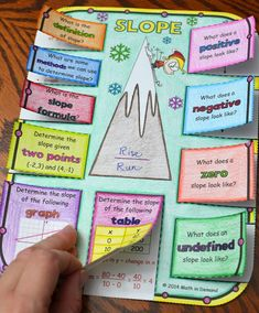 Slope Foldable (Great for Math Interactive Notebooks)