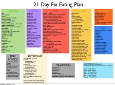 Thank you for accessing our 7 Day Meal Plan program. Let me start with a quick video message that will help you understand how to use the 7 Day Meal Plan that I've created:  Now that you have a little bit of an understanding of how to use the resources I've created, let me again encourage you