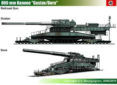 "WWII German 800mm Railgun "" Dora "" - Google Search"