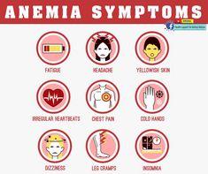 Kidney Symptoms, Chronic Kidney Disease, Liver Disease, Medical Mnemonics, Leg Cramps, Kidney Health, Bone Marrow, Kidney Failure, Dialysis