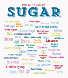 Always Learning: Is Eating Sugar Sinful? -- I feel like there is so much sugar in everything that we eat that a sugar fast would be impossible but I would be willing to try!