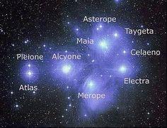 Las pléyades y su constelación. - Ciencias para el Mundo