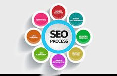 webinfotechindia Digital Marketing & Website Development Company in Mumbai, We provide standard quality website designing and web development, seo, ppc,smo.