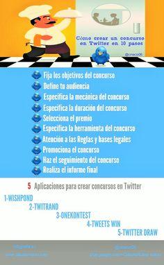 Cómo crear un concurso en Twitter en 10 pasos. Infografía en español #CommunityManager