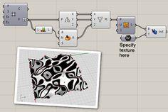 "Surface curvature analysis, like ""zebra"" in Rhino - Grasshopper"