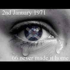 Ibrox disaster victims r.i.p. ,, glasgow rangers... watp.....
