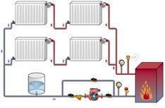 Однотрубная горизонтальная схема в двухэтажном доме Water Heating, Heating And Cooling, Home Heating Systems, Baseboard Heating, Handyman Projects, Plumbing Installation, Steam Boiler, Rocket Stoves, Random House
