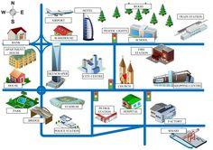 Town facilities vocabulary