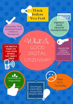 Last week was Digital Citizenship Week, so it seemed like the perfect time to get students thinking about what it means to be a good ...