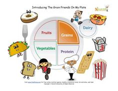 Teach children about foods from the grains group using the new My Plate!