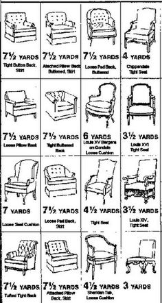 Yardage of fabric to buy to reupholster any chair. I used this for my chair and it was exactly right!