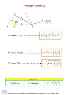 Il Teorema Di Pitagora 2ª Media   AiutoDislessia.net