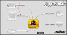 """Vi regalo con molto dispiacere ;-) la mia Mappa Mentale che da oltre due anni uso con molta disciplina e costanza. La Mappa Mentale consultandola spesso, aiuta e ricorda le giuste operazioni da fare da quelle da evitare, è assolutamente indispensabile per la """"salute"""" di un Trader che sceglie questa professione. Visualizza la Mappa -> http://www.thetrader.it/mappa-mentale-del-trader-di-successo"""