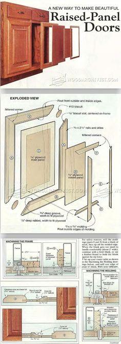 Making Raised Panel Doors - Cabinet Door Construction and Techniques