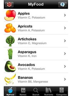 Food Idea Apps  Breakfast, LunchBag, Food on the table, My Food-Nutrition Facts