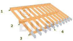 Anatomie d'une charpente de toiture monopente - Les guides de la Construction Bois