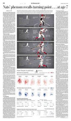 Editorial News, Editorial Design, Newspaper Design, News Design, Design Inspiration, Content, Books, Sports, Diaries
