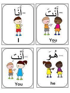 Learning Arabic MSA ( Arabic Pronouns flash cards-(Bundle of 14 flash cards) Arabic Verbs, Arabic Phrases, Arabic Alphabet Letters, Arabic Alphabet For Kids, Arabic Handwriting, Learn Arabic Online, Arabic Lessons, Islam For Kids, English Language Learning