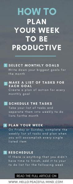 How to plan your week to be productive with this step by step guide. Read more on the blog!