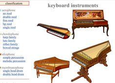 KEYBOARDS I (left /right, up/ down)   1.- Orphika: chordophone / zither family. 2.- Clavichord: chordophone / zither family 3.- Spinet: chordophone / zither family 4.-Geigen werk: chordophone / zither family