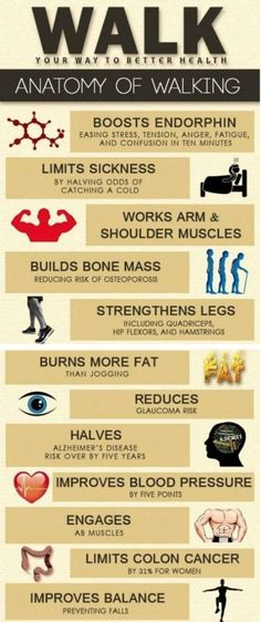 you don't have to be a triathlete simply #walking can improve your healthy. #infographic #healthyliving