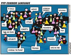 creating a common language