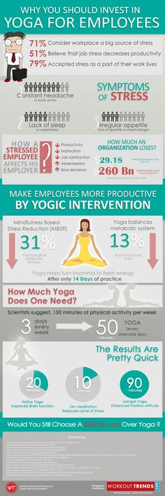 #Yoga for employees
