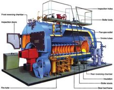 Fire Tube Boiler is a type of Boiler in which hot gases pass through the boiler fire tube and water pass through around the fire tube. Also learn the working principle of Fire Tube Boiler with its types. Basic Electrical Engineering, Power Engineering, Marine Engineering, Chemical Engineering, Mechanical Engineering, Types Of Boiler, Expansion Joint, Types Of Fire, Steam Boiler