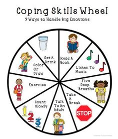Coping Skills Activities For Self-Regulation Lessons Coping Skills Wheel to help kids handle big feelings such as anger, sadness or worry! Kids Coping Skills, Coping Skills Activities, Counseling Activities, School Counseling, Therapy Activities, Feelings Activities, Group Activities, Anger Management Activities For Kids, Play Therapy