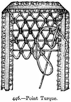 Macrame romania - irina pop - Picasa Web Albums - My Recommendations Paper Embroidery, Hand Embroidery Designs, Embroidery Stitches, Embroidery Patterns, Crochet Doily Patterns, Lace Patterns, Crochet Doilies, Russian Crochet, Irish Crochet