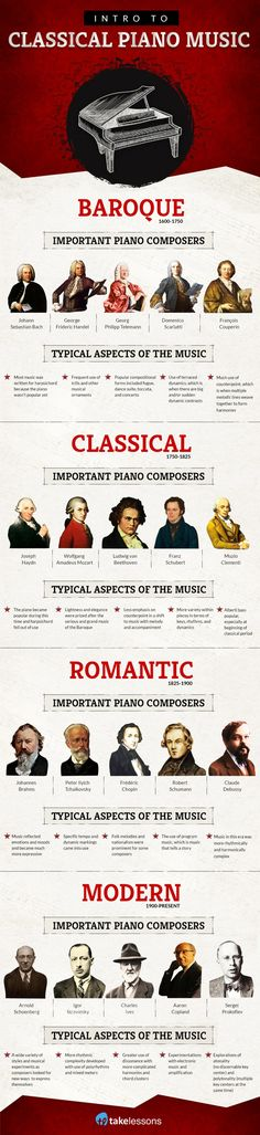 Important Classical Music Composers of All Time Infographic. Topic: history, piano, songwriter