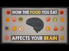 When it comes to what you bite, chew and swallow, your choices have a  direct and long-lasting effect on the most powerful organ in your body:  your brain. So which foods cause you to feel so tired after lunch? Or so  restless at night?  Mia Nacamulli takes you into the brain to find  out.