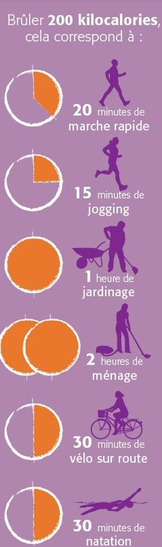Comment dépenser plus de calories très simplement ! Allez, au travail ! #minceur #sport #maigrir