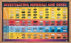 """KIT:This attractive, comprehensive earth science display features 93 of the most common mineral and rock specimens, ordered and classified by their composition (minerals) and how they are formed (rocks). Includes 40 minerals, 18 igneous rocks, 18 sedimentary rocks and 17 metamorphic rocks mounted in a sturdy 18"""" x 24"""" wood frame. Science Display, Igneous Rock, Rock Cycle, Similarities And Differences, Earth Surface, Science Curriculum, Children's Literature, Oil And Gas, Earth Science"""