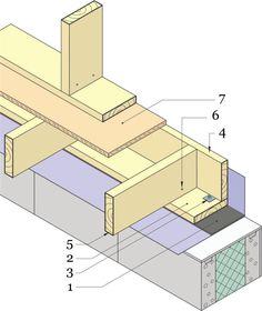 Пример установки цокольного перекрытия на ленту фундамента