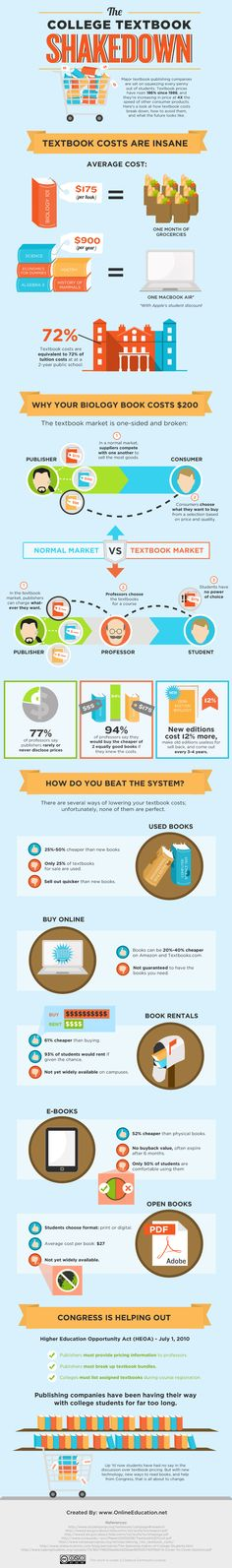 Breakdown Of College Textbooks: How Do You Avoid The High Prices? #highered #infographic