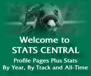 Virtual Stable | Horse, Jockey, Trainer, & Track Notifications