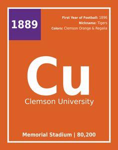 Clemson Tigers Football Elemental Print 11x14 by CollegePopArt